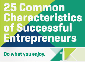 The Characteristics of a Successful Entrepreneur