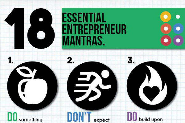 18 Great Business Mantras for Entrepreneurs