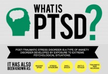 19 PTSD Demographics
