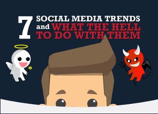 42 Do's and Don'ts of Social Media Marketing