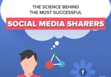 5 Proven Ways to Get More Social Shares