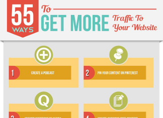 55 Ways to Get Targeted Website Traffic