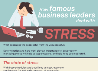 7 Tips for Handling Stressful Situations