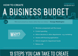 A simple small business budget template brandongaille flashek Image collections