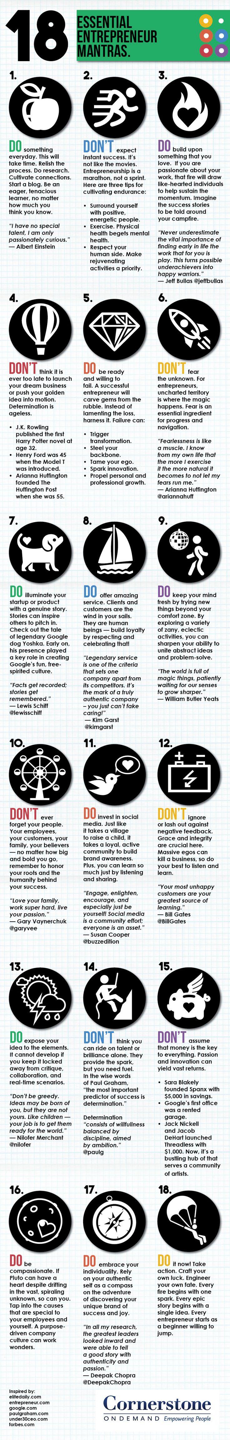 Business-Mantras-for-Entrepreneurs