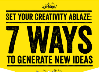 How to Come Up With Great Business Ideas