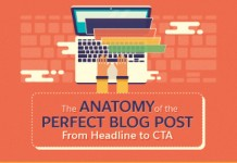11 Keys to Creating the Perfect Blog Post