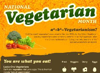 19 Refreshing Vegetarian Demographics