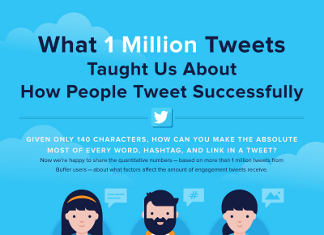 5 Best Twitter Tips for Increasing Retweets