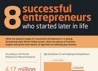 8 Entrepreneurs that Found Success After Turning 40