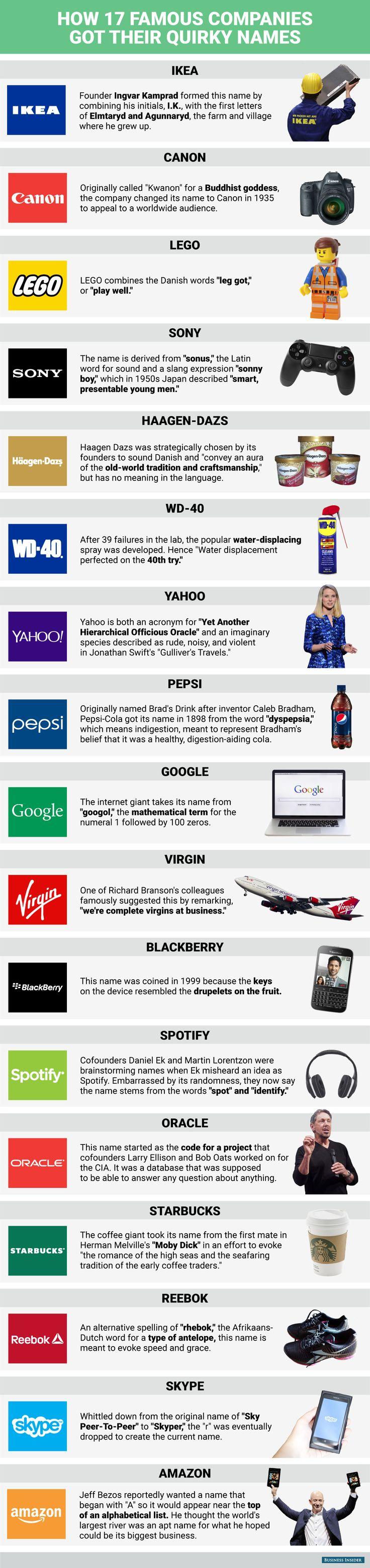 Famous-Company-Names