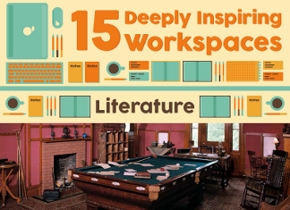 The Workspaces of the 15 Greatest Creative Minds