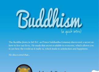18 Captivating Buddhism Demographics