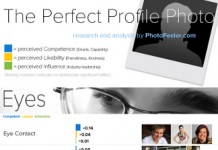 19 Elements of a Perfect Social Media Profile