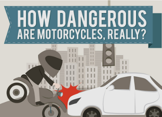 32 Compelling Motorcycle Demographics