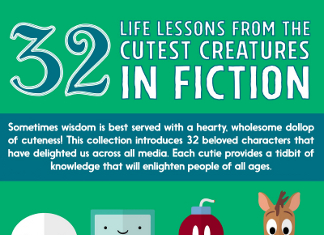 32 Quotes About Life Lessons from Famous Fictional Creatures