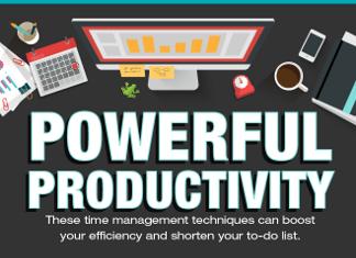 5 Powerful Time Management Techniques
