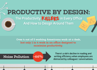 7 Office Design Changes that Impact Productivity