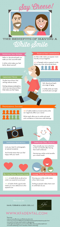 Benefits of Clean Teeth