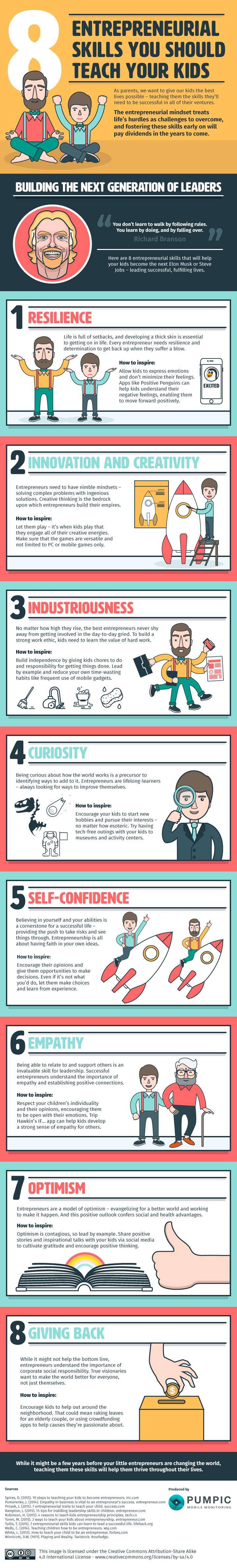 Entrepreneurial-Skills
