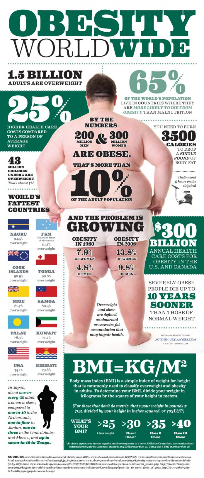 the treatment of obesity problems in american society