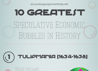 10 Biggest Economic Bubbles of All-Time