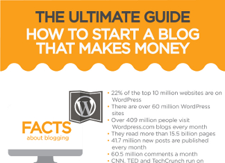 11 Ways to Make Money From Your Blog