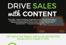 11 Ways to Use Content to Drive Sales