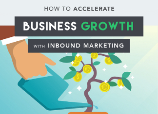 21 Best Inbound Marketing Techniques