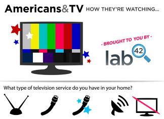 27 Intriguing TV Audience Demographics
