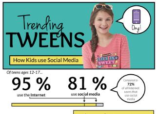 34 Astounding Tween Demographics