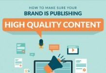 5 Steps to Publishing High Quality Content