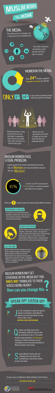 Muslim Media