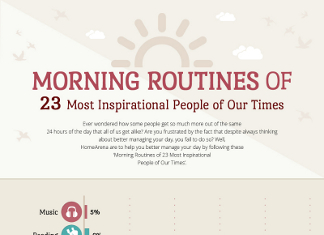 23 Early Morning Routines of Millionaires