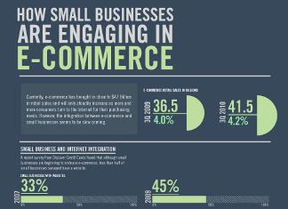 30 Compelling E-Commerce Demographics