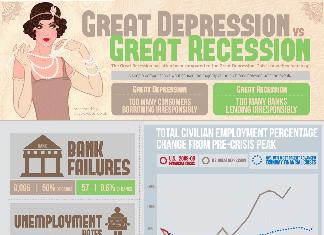 38 Amazing Depression Demographics