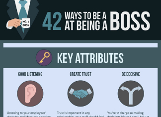 42 Best Qualities of a Good Boss