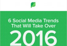 6 Huge Social Media Trends Making Waves Right Now