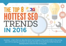 SEO Trends to Watch Out For in 2016