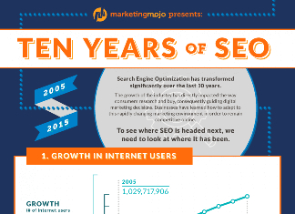 10 Big Ways SEO has Changed Over the Past Decade