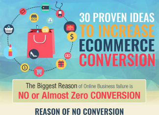 30 Ways to Improve Ecommerce Conversion Rates