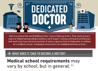37 Astonishing Medical School Demographics