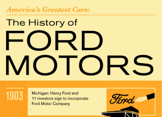 39 Staggering Ford Demographics