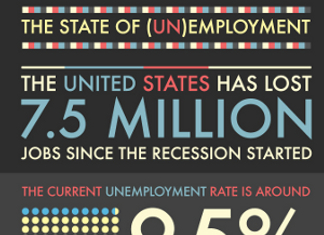 43 Compelling Unemployment Demographics