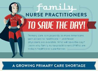 43 Intriguing Nursing Demographics