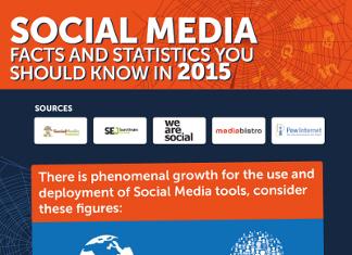 44 Refreshing Social Media Demographic Statistics