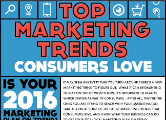 5 Big Marketing Trends Taking Over 2016