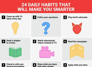 24 Daily Habits that Improve Intelligence