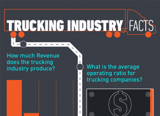 35 Important Trucking Industry Trends