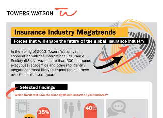 40 Eye Opening Insurance Demographics